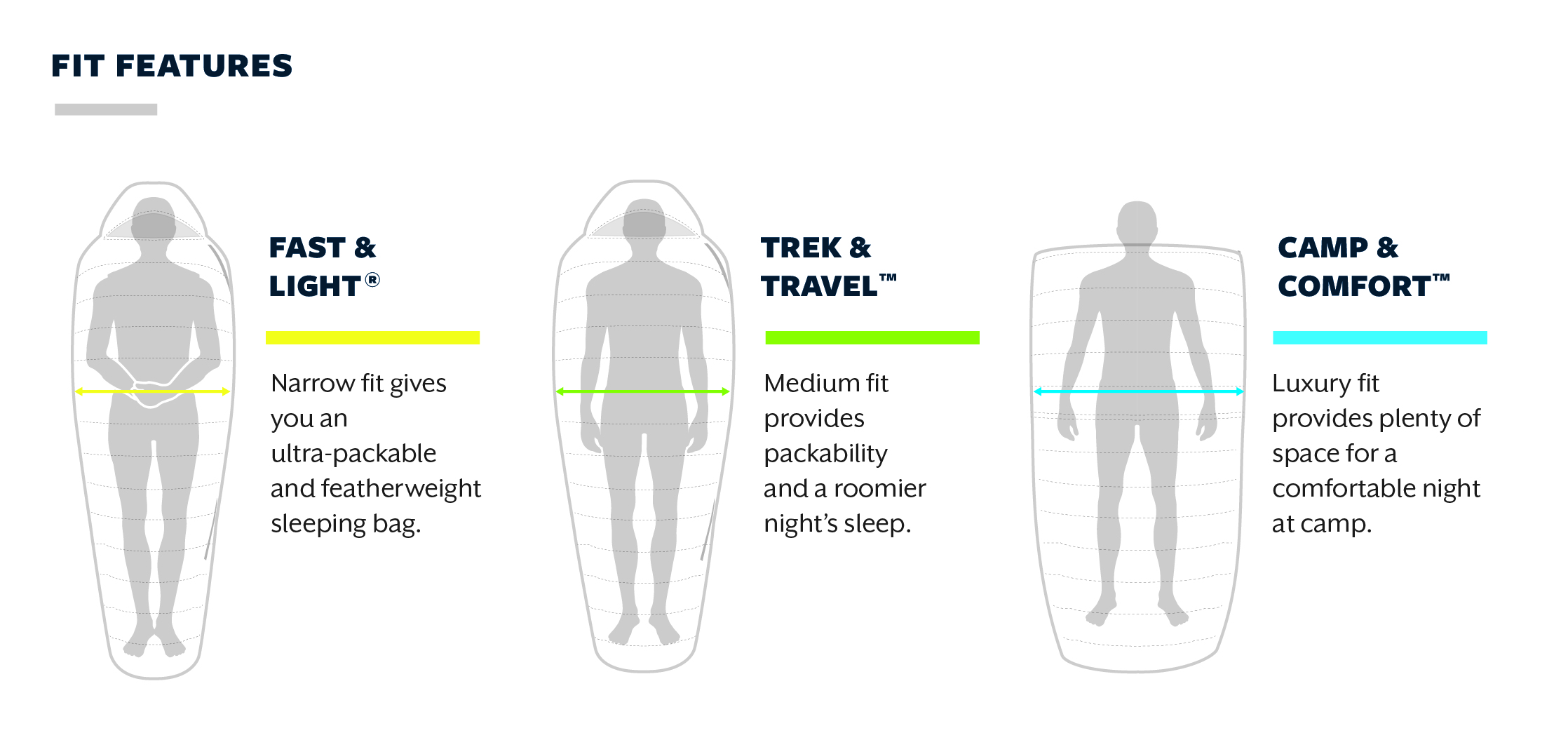 Sleeping bag fit size chart