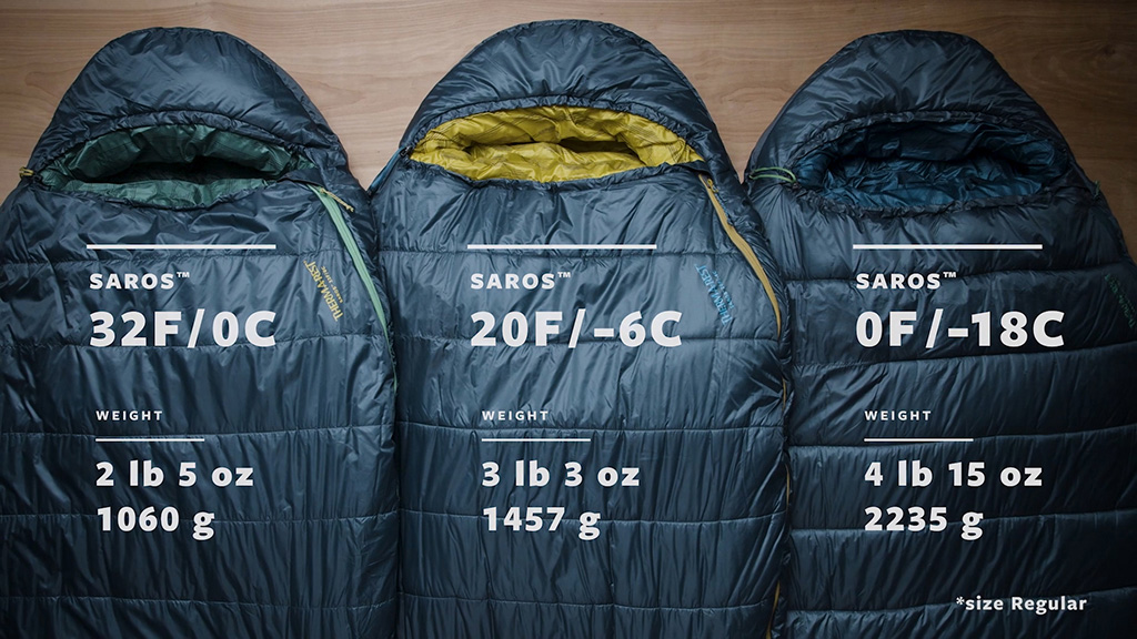 saros best synthetic sleeping bag models