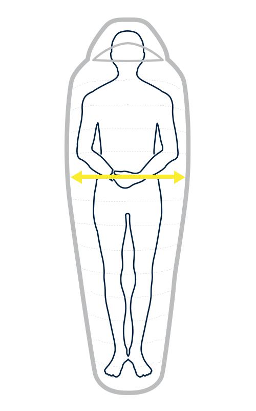 sleeping bag ultralight fit