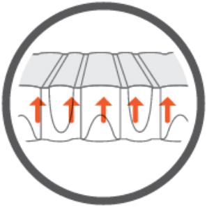 wave core